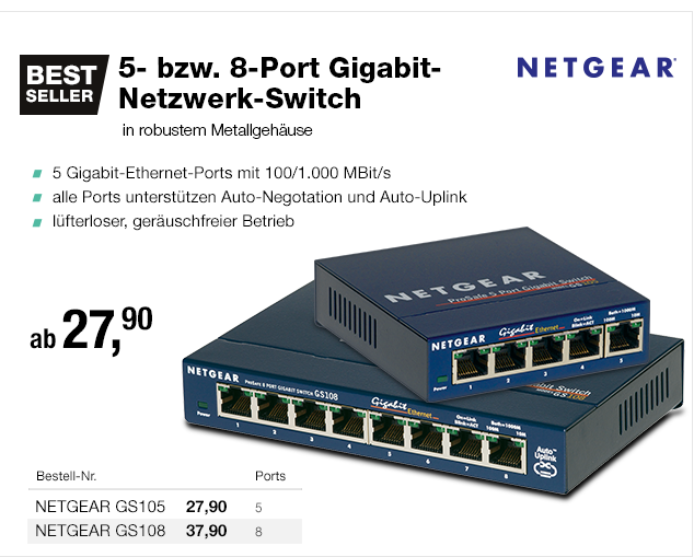 Artikel: NETGEAR GS105; EUR 27.90
