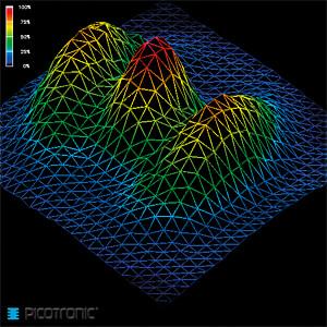 Punkt Lasermodul, rot, 635 nm, 3 VDC, 8x21 mm, Klasse 2 PICOTRONIC 70100563