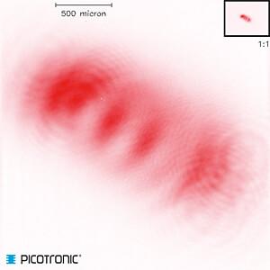 Punkt Lasermodul, rot, 650 nm, 3 VDC, 8x23 mm, Klasse 2 PICOTRONIC 70103861