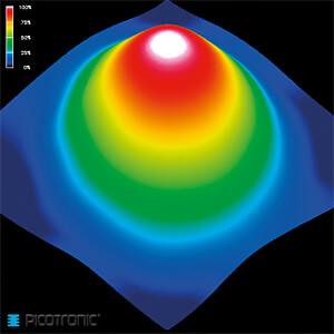 Punkt Lasermodul, rot, 650 nm, 5 VDC, 8x21 mm, Klasse 1 PICOTRONIC 70103946