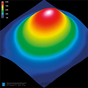 Punkt Lasermodul, rot, 650 nm, 3 VDC, 8x21 mm, Klasse 1 PICOTRONIC 70103953