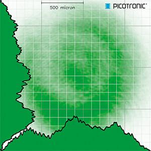 Punkt Lasermodul, grün, 532 nm, 3 VDC, 12x60 mm, Klasse 2 PICOTRONIC 70105612