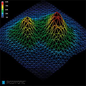 Punkt Lasermodul, rot, 650 nm, 3-12 VDC, 10x22 mm, Klasse 2 PICOTRONIC 70105797