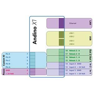 Andino X1 Kit vereint den Raspberry Pi & Arduino CLEAR SYSTEMS ANDINO X1 KIT