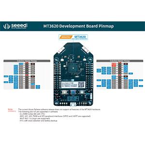 Azure Sphere Board MT3620 SEEED 102991099
