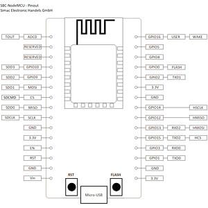 NodeMCU ESP8266 WiFi-Modul JOY-IT SBC-NODEMCU