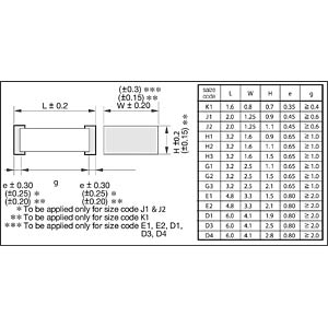 SMD foil capacitor, ±5%, 2.2 nF, 50 V PANASONIC ECHU1H222JX5