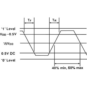 Quartz oscillator, 1.0 MHz FREI
