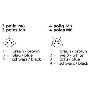M8-Einbaustecker, 4-polig, Frontmontage BELDEN 11673