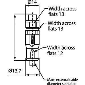 SAL M8 x 1, 4-pin, plug CONEC 42-00011