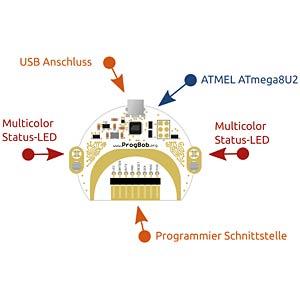 USB Programmer - für BOB3 NICAI SYSTEMS PROG BOB