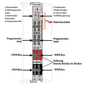 KNX/EIB/TP1 terminal 0 WAGO 753-646
