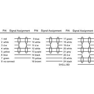 DVI-D dual link cable, 3.00 m FREI