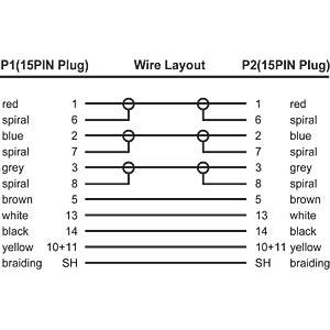 VGA/SVGA cable, 10.00m FREI