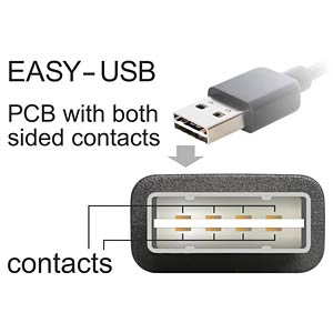 Cable EASY USB 2.0-A l/r > Mini USB 5 Pin 2 m DELOCK 83379