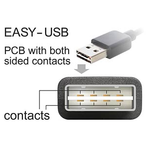 Cable EASY USB 2.0-A l/r > Mini USB 5 Pin 3 m DELOCK 83380