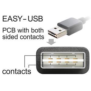 USB 2.0 Kabel, EASY A Stecker auf Mini B Stecker, 5 m DELOCK 83381