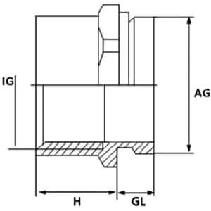 Erweiterungsadapter, M16 x 1,5 > M12 x 1,5 RND COMPONENTS