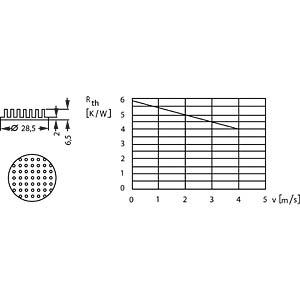 Stiftkühlkörper rund, Ø 28,5 x 6,5 mm FISCHER ELEKTRONIK 10006881