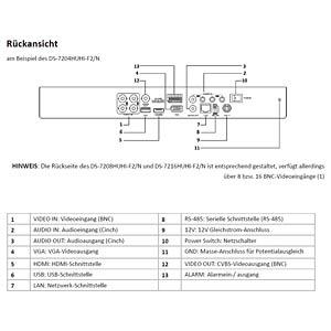 Netzwerk-Videorekorder 8-Kanal HIKVISION DS-7208HUHI-F2/N