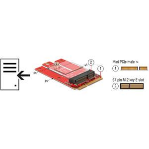 Delock Adapter Mini PCIe > M.2 Key E Slot DELOCK 63909