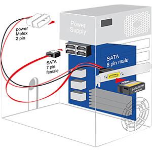 Slotblech SATA 6 Gb/s Buchse + Molex 2 pin  > SATA Stecker DELOCK 84949