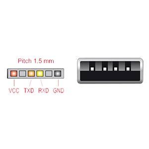 USB 2.0 Konverter, A Stecker auf TTL Crimbusche, 2,2 m (3,3 V) DELOCK 84957