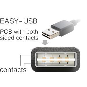 USB 2.0 Kabel, EASY A Stecker gew. auf A Buchse, 1 m, weiß DELOCK 85179