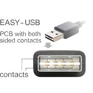 USB 2.0 Kabel, EASY A Stecker gew. auf Mini B Stecker, 0,5 m DELOCK 85184