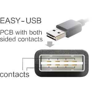 USB 2.0 Kabel, EASY A Stecker auf A Stecker, 0,5 m, schwarz DELOCK 85191