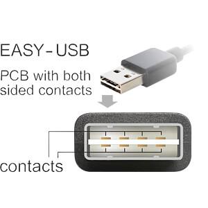 USB 2.0 kabel, EASY A Stecker auf A Buchse, 0,5 m, weiß DELOCK 85198