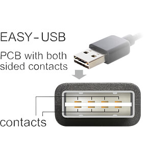 USB 2.0 kabel, EASY A Stecker auf A Buchse, 1 m, weiß DELOCK 85199