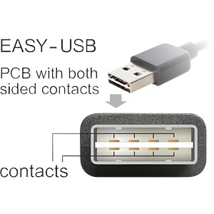 USB 2.0 kabel, EASY A Stecker auf A Buchse, 3 m, weiß DELOCK 85201