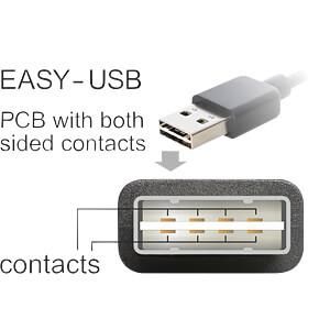 USB 2.0 Kabel, EASY A Stecker gew. auf  EASY Micro B, 3 m, weiß DELOCK 85204