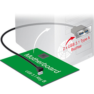 Pfostenstecker Key B > 2x Typ A Buchse zum Einbau, 45 cm DELOCK 85327