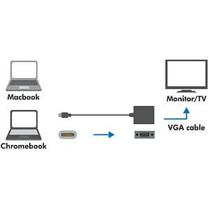 Adapter USB 3.1 C-Stecker auf VGA-Buchse LOGILINK UA0237A