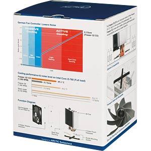 Arctic Freezer i32 CO ARCTIC ACFRE00015A