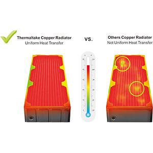 Radiator Thermaltake Pacific CL420 THERMALTAKE CL-W193-CU00BL-A