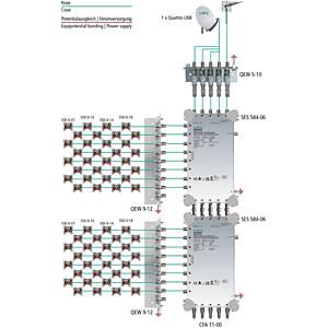 Einkabel-Multischalter II | 5 in 8 × 4 AXING SES58406