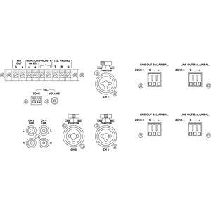 4-Zonen-Mischer MONACOR PA-4040MPX