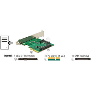 Delock PCIe x4 > U.2 Buchse NVMe DELOCK 89672