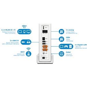 FRITZ!Box 6590 mit Kabel-Modem AVM 20002781