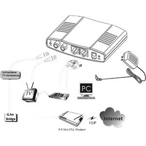 ALL-GHN101-2wire / G.HN Bundle für 2 Draht Verbindung ALLNET 124345