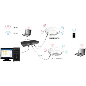 300 Mbit router/access point/bridge/repeater - PoE ALLNET ALL02860ND