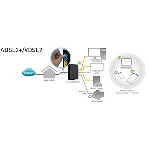 VDSL2+ADSL2+/Annex B/J Modem-WLAN-Router ALLNET ALL-WR0500AC