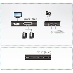 2-Port USB DVI/Audio Slim KVM Switch ATEN CS72D-AT