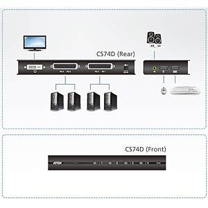 4-Port USB DVI/Audio Slim KVM Switch ATEN CS74D-AT-G