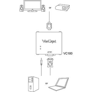 VGA Adapter, VGA auf HDMI Buchse mit Audio ATEN VC180