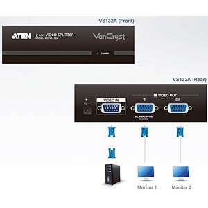 VGA video splitter with 2 ports (450 MHz) ATEN VS132A