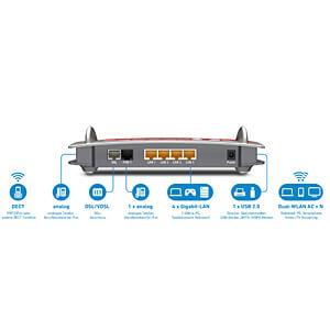 FRITZ!Box 7560 mit VDSL/ADSL2+ - Modem AVM 20002775